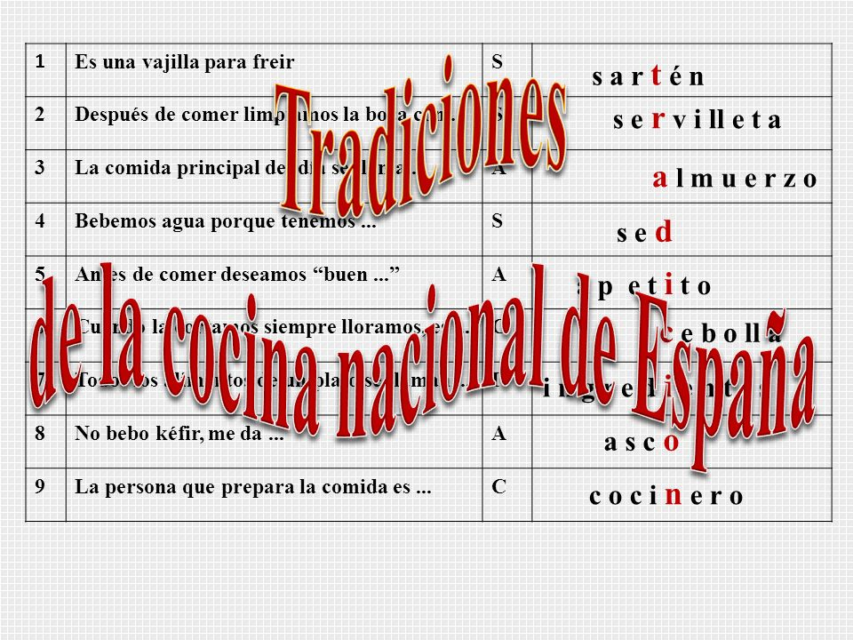 de la cocina nacional de España