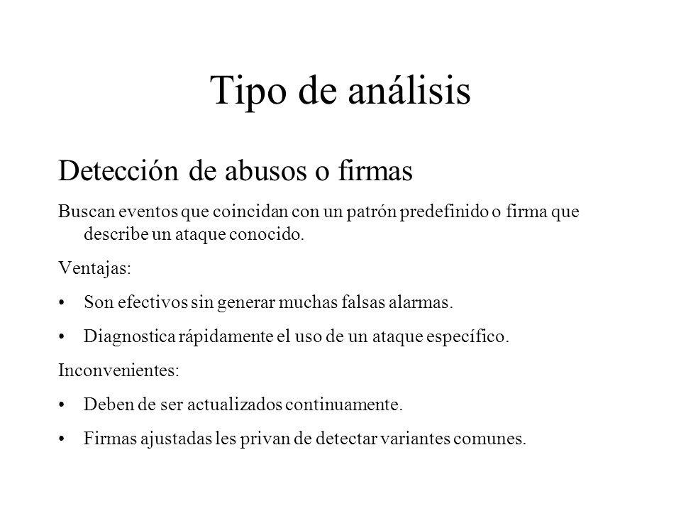Tipo de análisis Detección de abusos o firmas