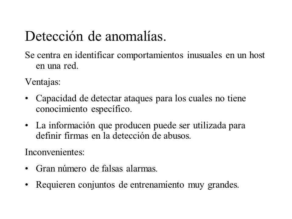 Detección de anomalías.