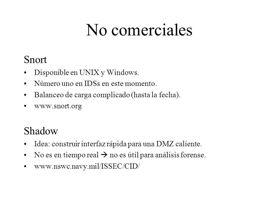 No comerciales Snort Shadow Disponible en UNIX y Windows.