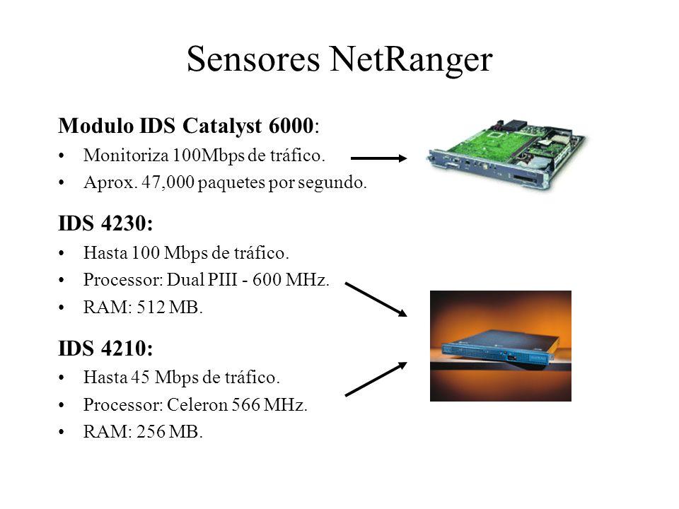 Sensores NetRanger Modulo IDS Catalyst 6000: IDS 4230: IDS 4210: