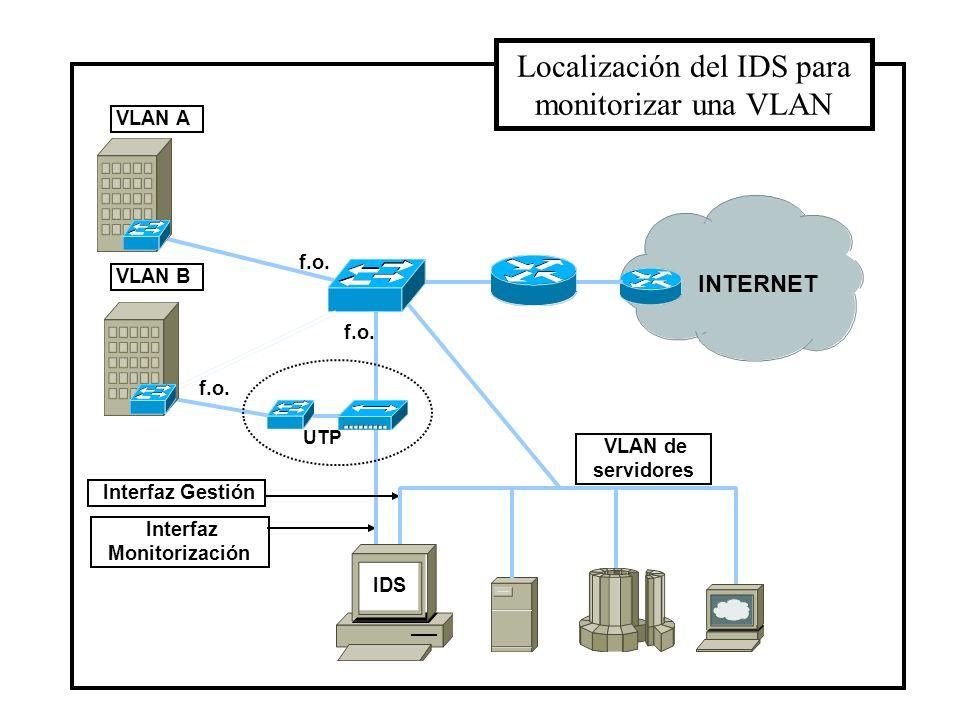 Localización del IDS para monitorizar una VLAN