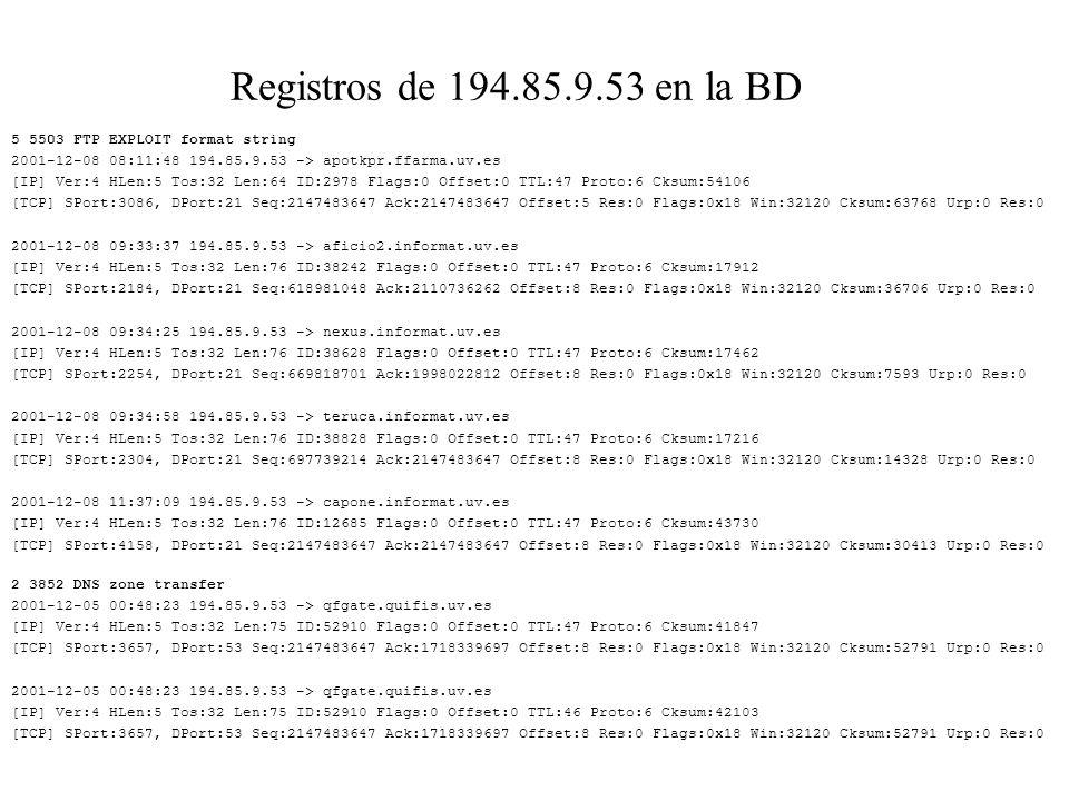 Registros de 194.85.9.53 en la BD 5 5503 FTP EXPLOIT format string