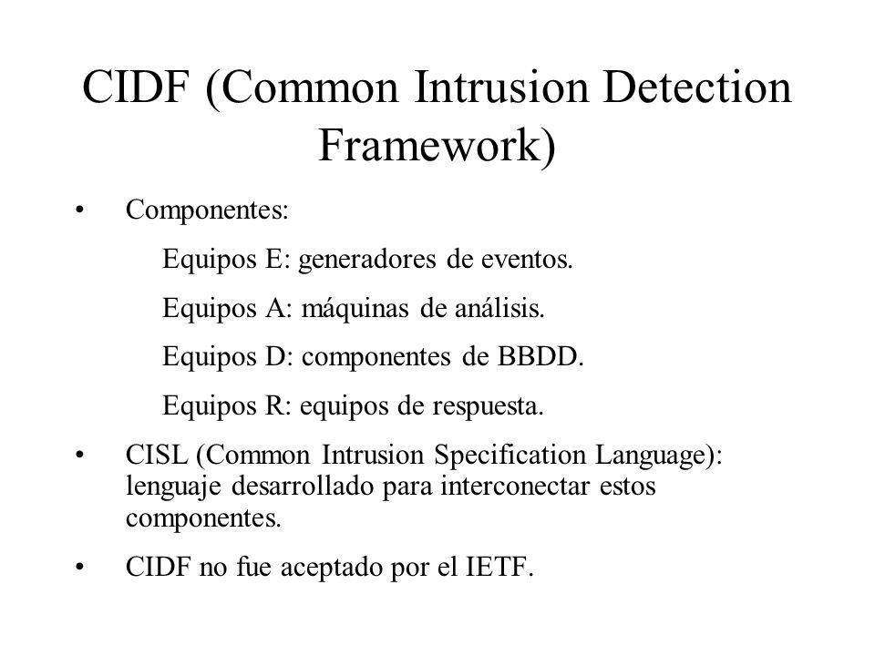 CIDF (Common Intrusion Detection Framework)