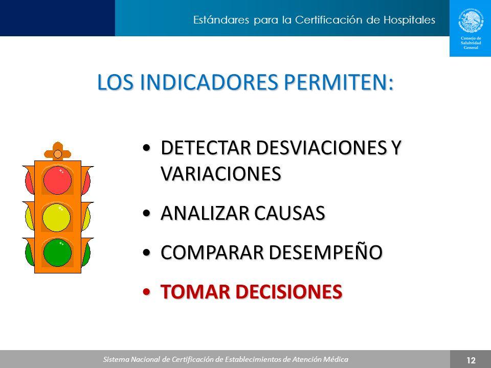 LOS INDICADORES PERMITEN: