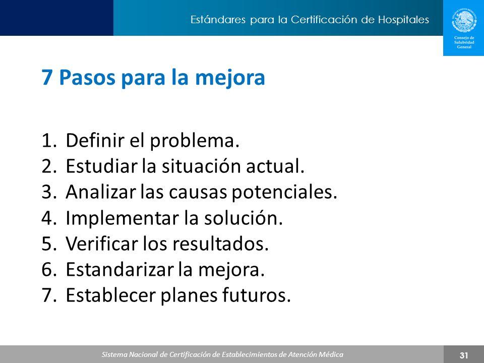 7 Pasos para la mejora Definir el problema.