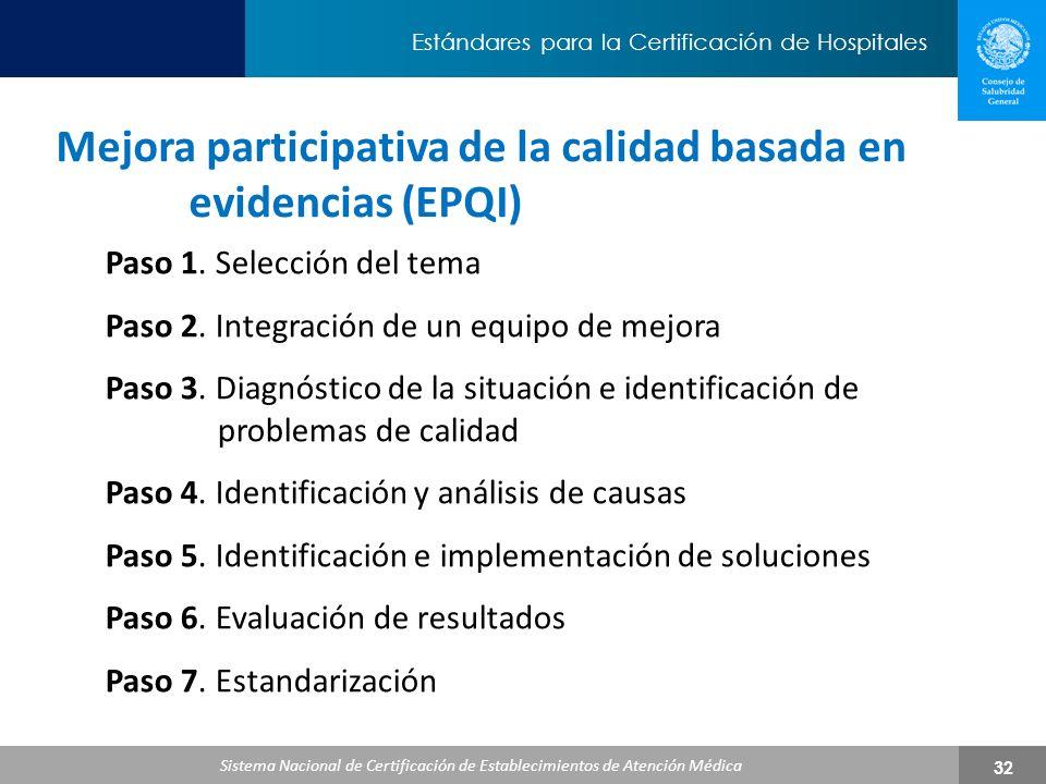 Mejora participativa de la calidad basada en evidencias (EPQI)