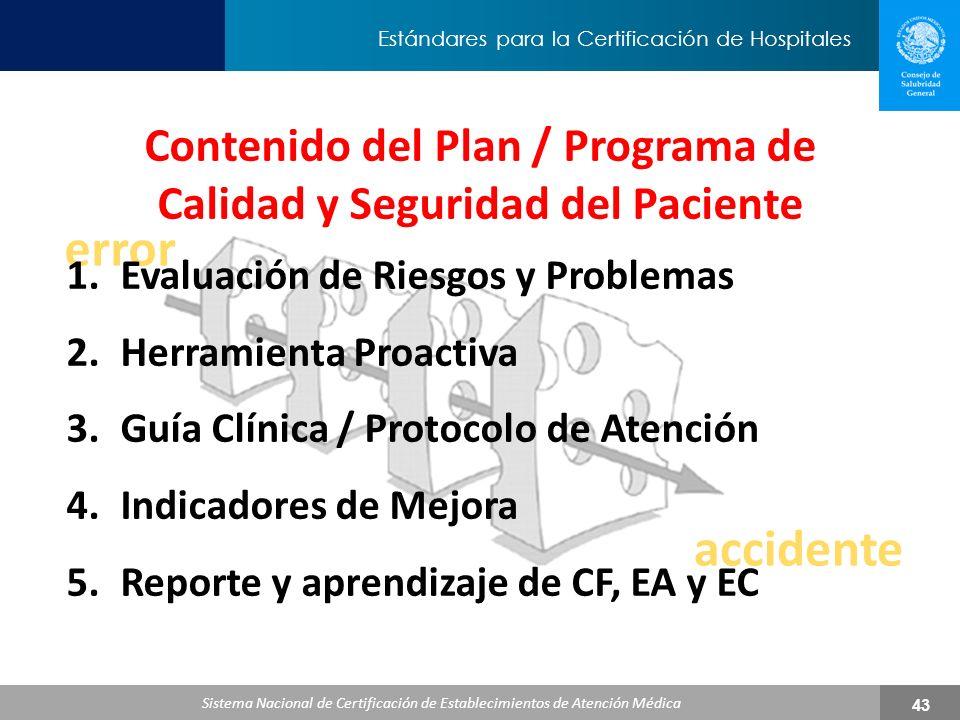 Contenido del Plan / Programa de Calidad y Seguridad del Paciente
