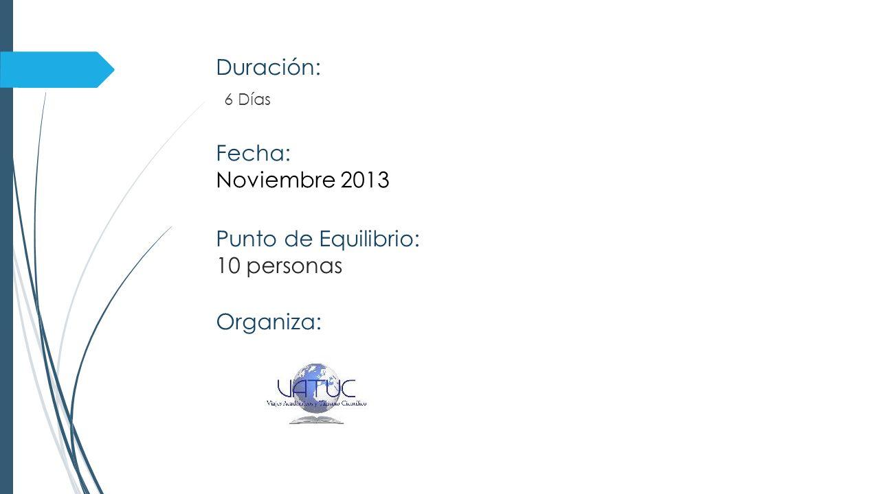 Duración: Fecha: Noviembre 2013 Punto de Equilibrio: 10 personas