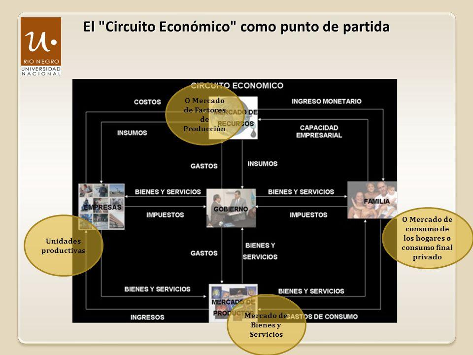 El Circuito Económico como punto de partida