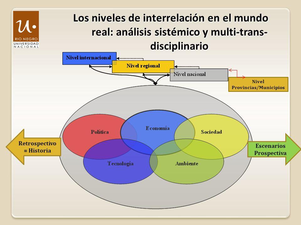 Nivel Provincias/Municipios Retrospectivo= Historia