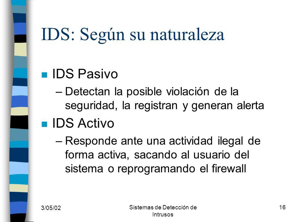 IDS: Según su naturaleza