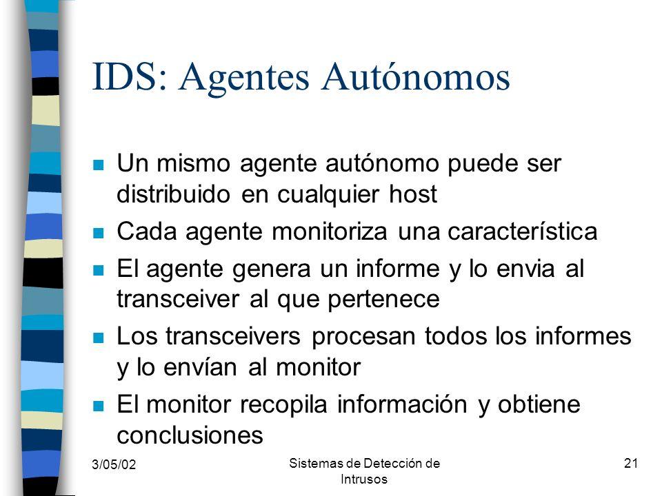 IDS: Agentes Autónomos