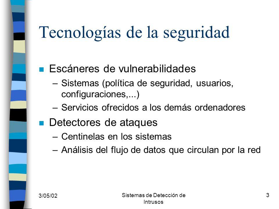 Tecnologías de la seguridad