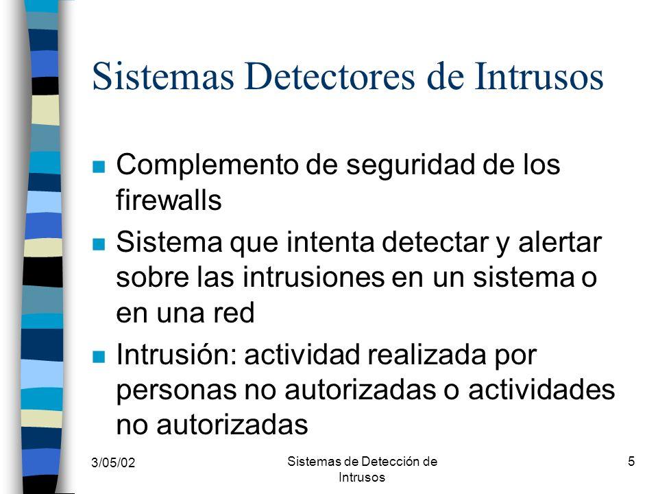Sistemas Detectores de Intrusos