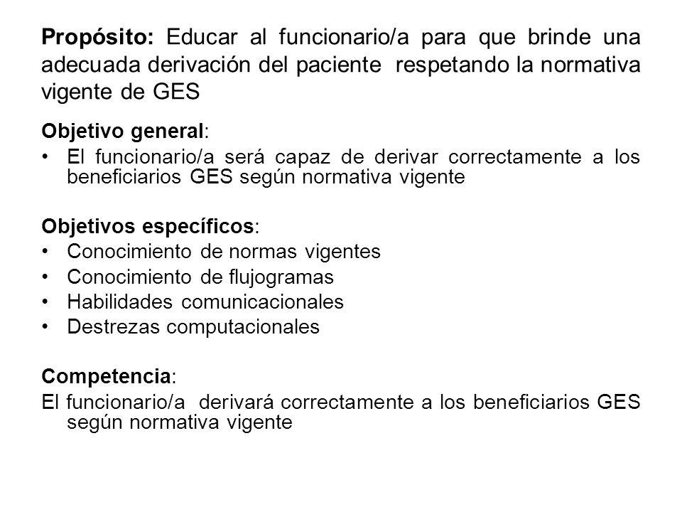 Propósito: Educar al funcionario/a para que brinde una adecuada derivación del paciente respetando la normativa vigente de GES