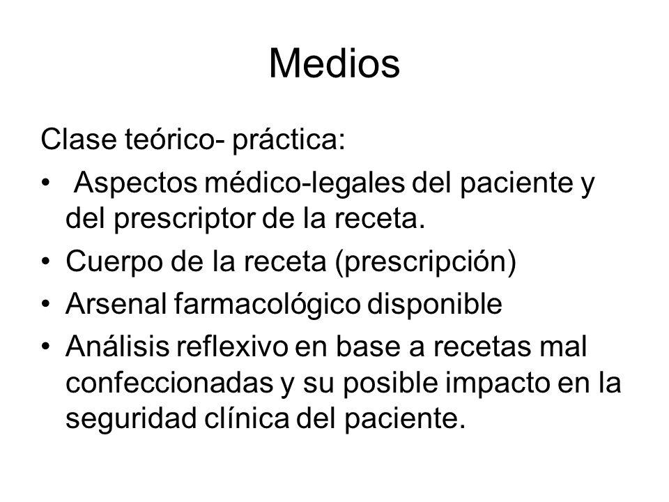Medios Clase teórico- práctica: