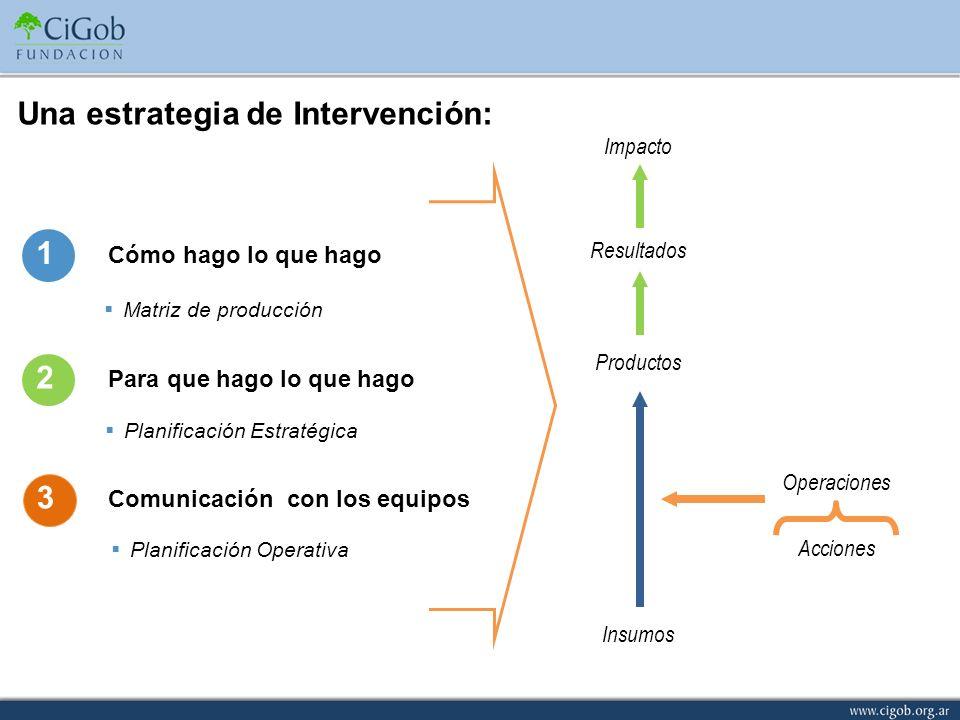 Una estrategia de Intervención:
