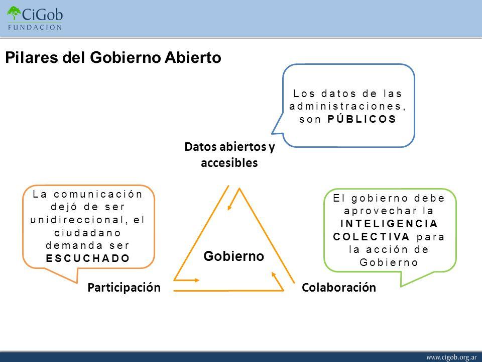 Datos abiertos y accesibles