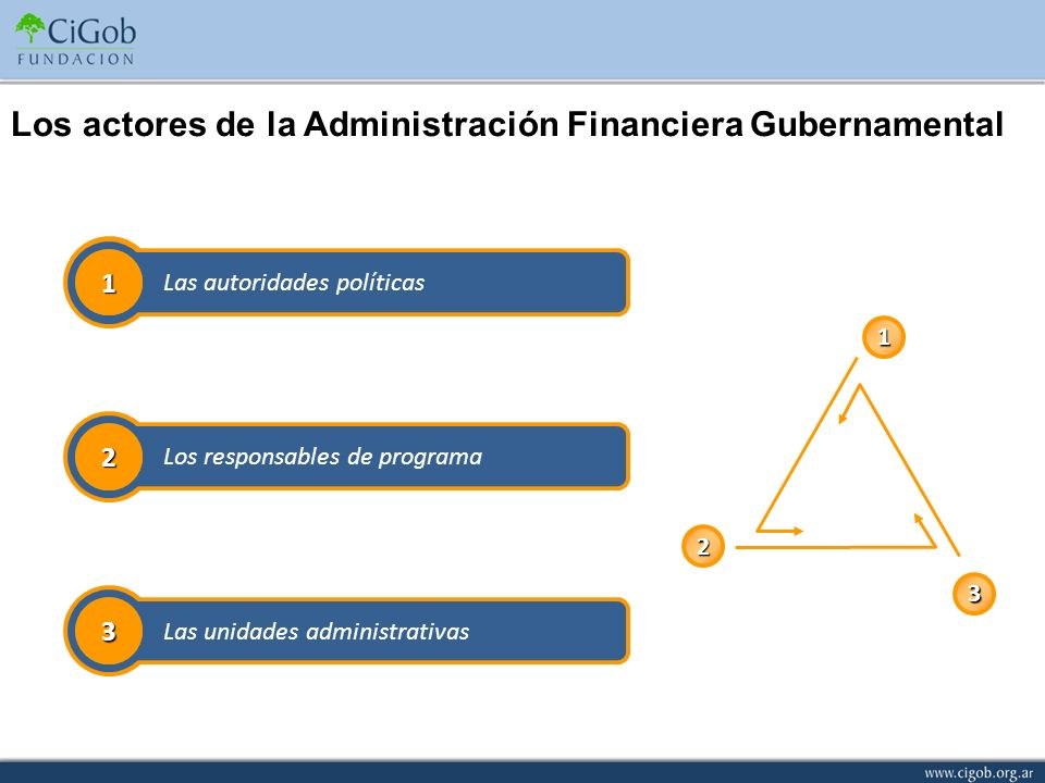 Los actores de la Administración Financiera Gubernamental