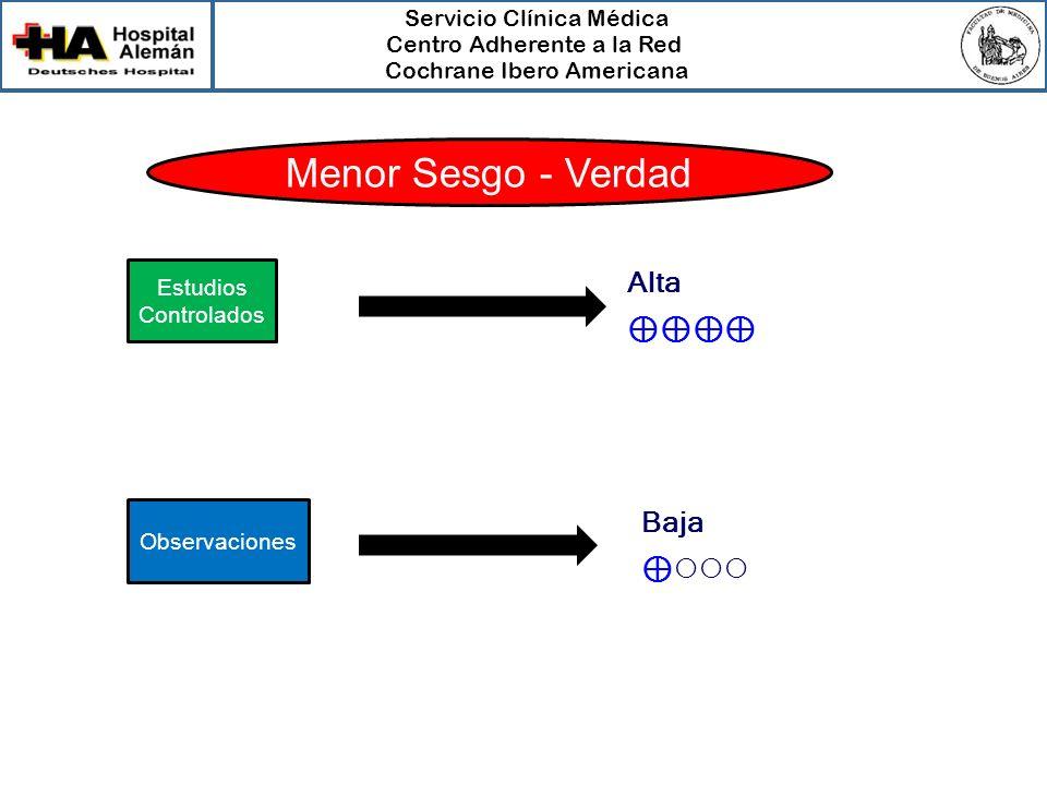 Menor Sesgo - Verdad ⊕⊕⊕⊕ ⊕ Alta Baja    Estudios Controlados