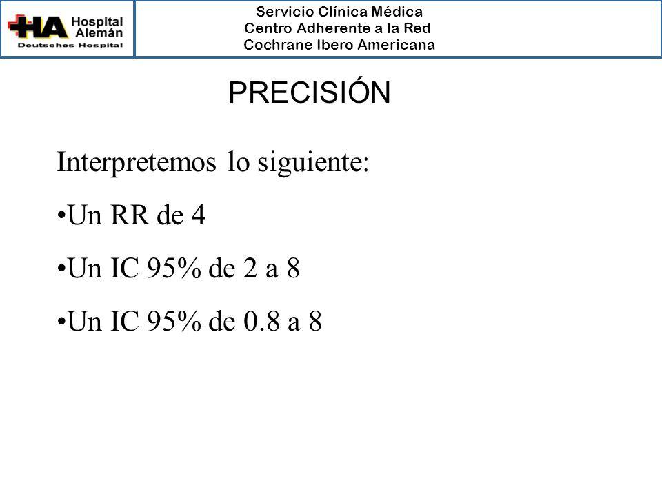 PRECISIÓN Interpretemos lo siguiente: Un RR de 4 Un IC 95% de 2 a 8 Un IC 95% de 0.8 a 8