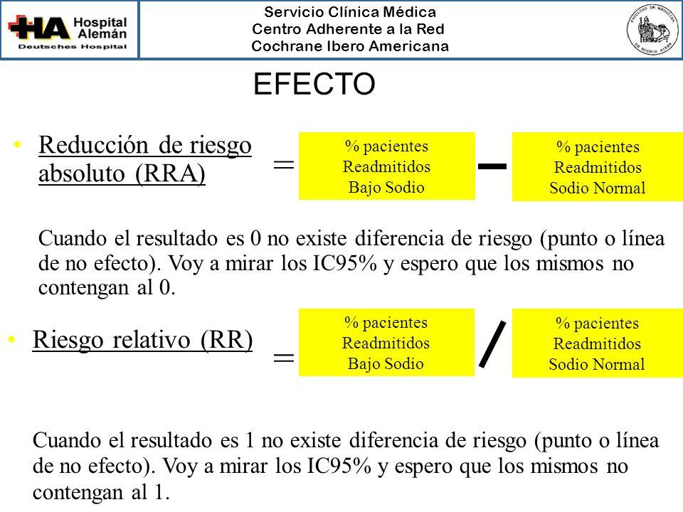 = = EFECTO Reducción de riesgo absoluto (RRA) Riesgo relativo (RR)