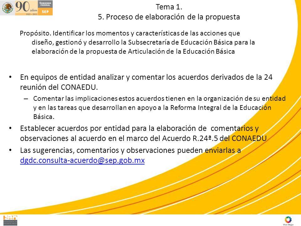 Tema 1. 5. Proceso de elaboración de la propuesta