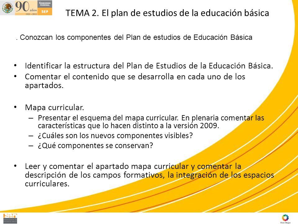 TEMA 2. El plan de estudios de la educación básica