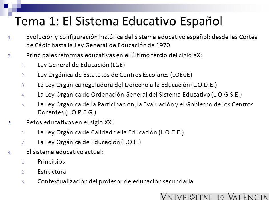 Tema 1: El Sistema Educativo Español