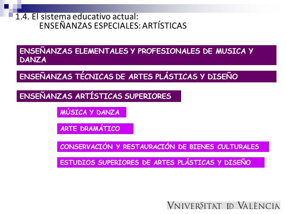 1.4. El sistema educativo actual: ENSEÑANZAS ESPECIALES: ARTÍSTICAS