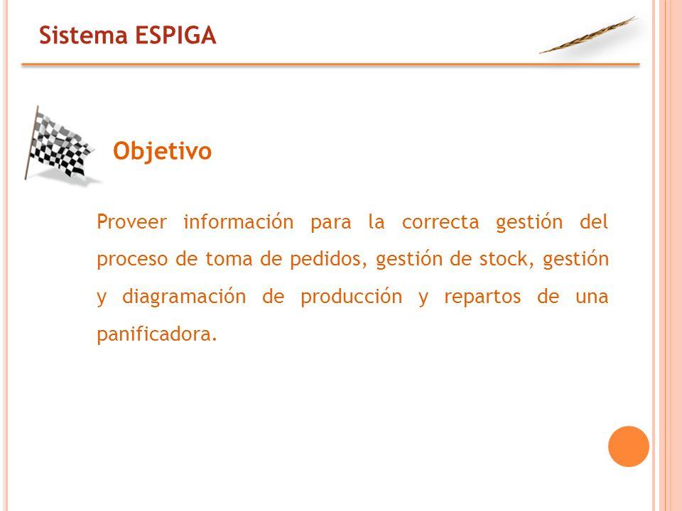 Sistema ESPIGA Objetivo