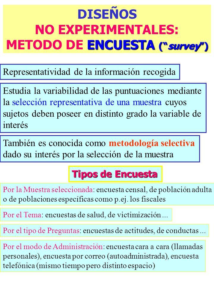 METODO DE ENCUESTA ( survey )