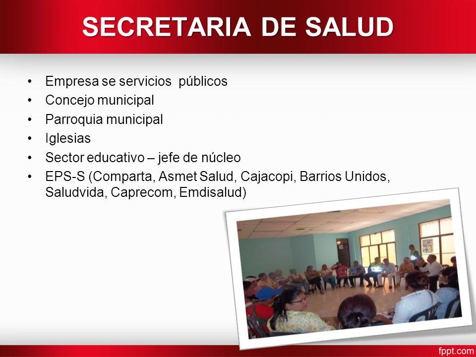 SECRETARIA DE SALUD Empresa se servicios públicos Concejo municipal