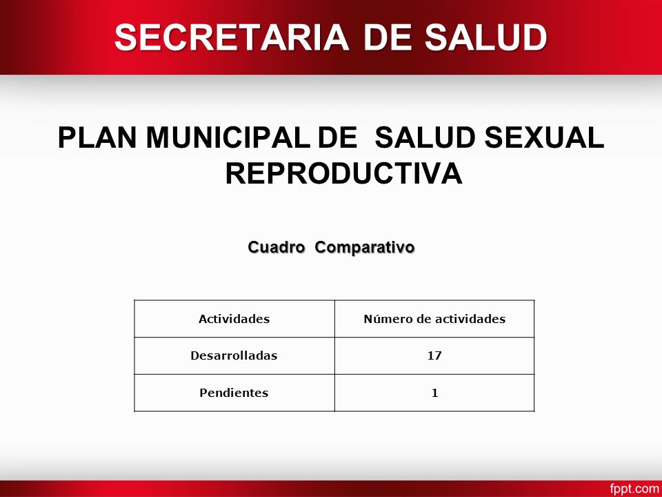 PLAN MUNICIPAL DE SALUD SEXUAL REPRODUCTIVA