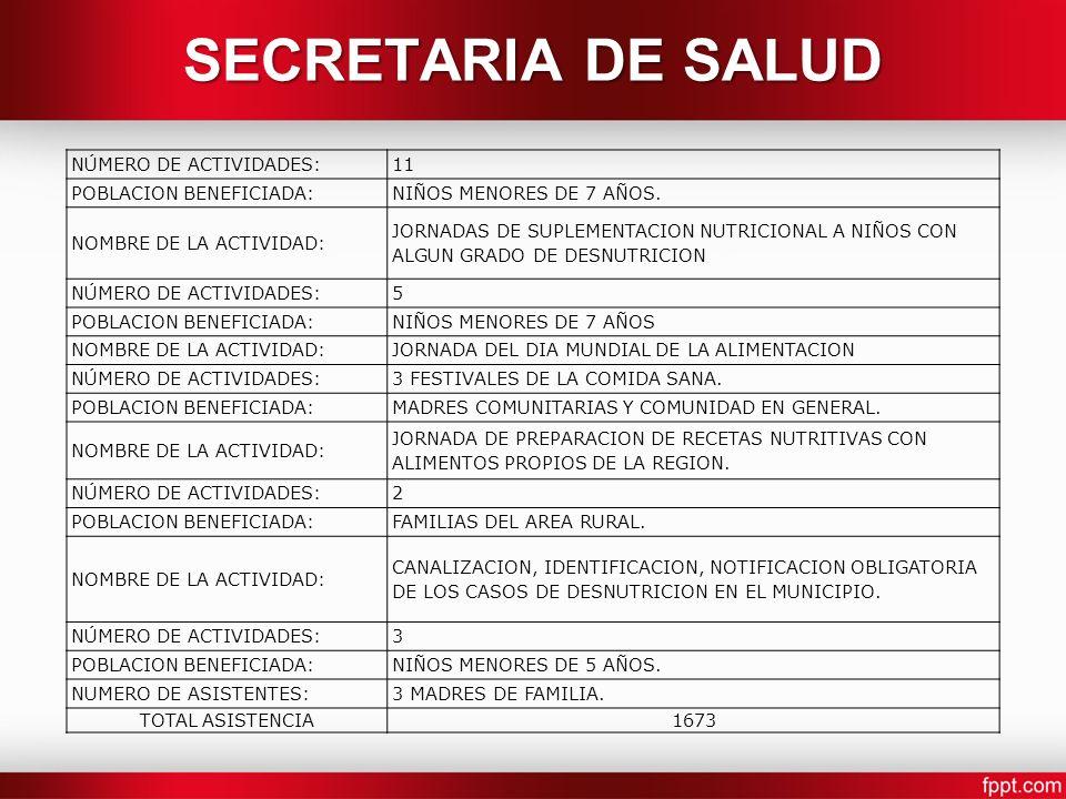SECRETARIA DE SALUD NÚMERO DE ACTIVIDADES: 11 POBLACION BENEFICIADA: