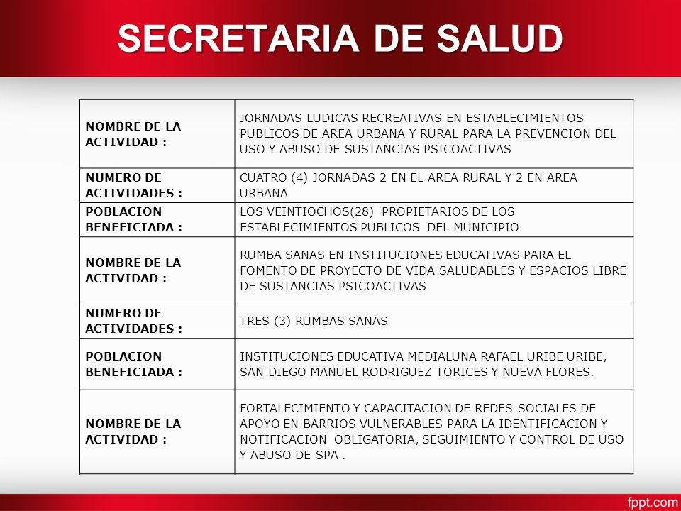SECRETARIA DE SALUD NOMBRE DE LA ACTIVIDAD :