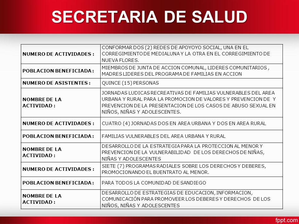 SECRETARIA DE SALUD NUMERO DE ACTIVIDADES :