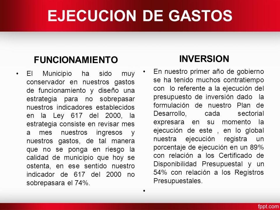EJECUCION DE GASTOS INVERSION FUNCIONAMIENTO