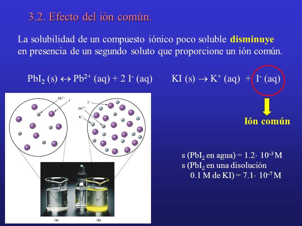 3.2. Efecto del ión común.