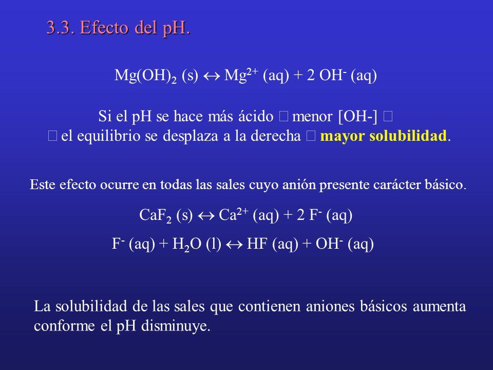 3.3. Efecto del pH. Mg(OH)2 (s) « Mg2+ (aq) + 2 OH- (aq)
