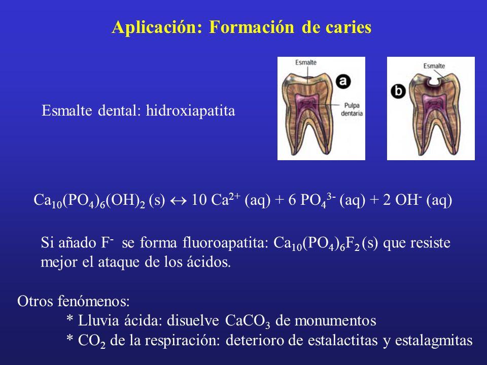 Ca10(PO4)6(OH)2 (s) « 10 Ca2+ (aq) + 6 PO43- (aq) + 2 OH- (aq)