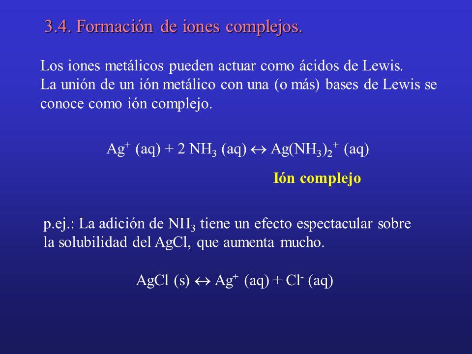 3.4. Formación de iones complejos.