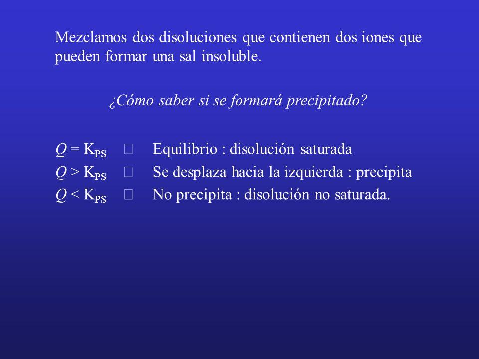 Mezclamos dos disoluciones que contienen dos iones que pueden formar una sal insoluble.