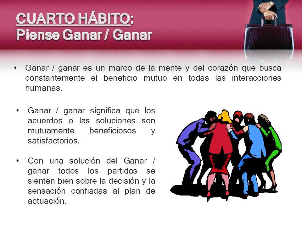 CUARTO HÁBITO: Piense Ganar / Ganar