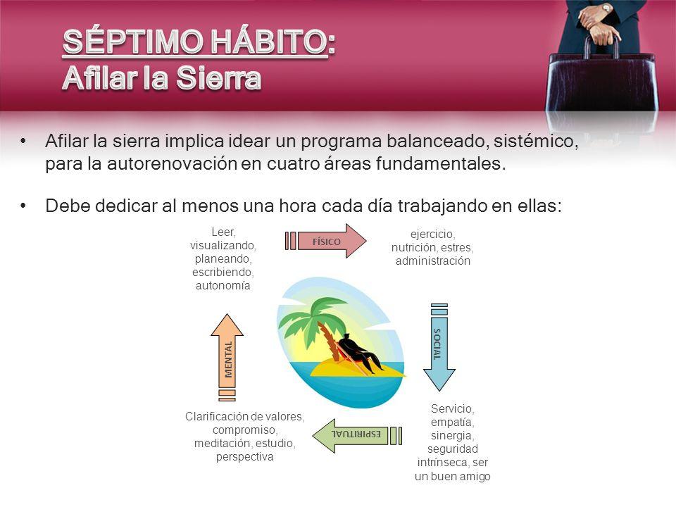SÉPTIMO HÁBITO: Afilar la Sierra