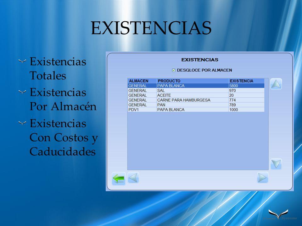 EXISTENCIAS Existencias Totales Existencias Por Almacén