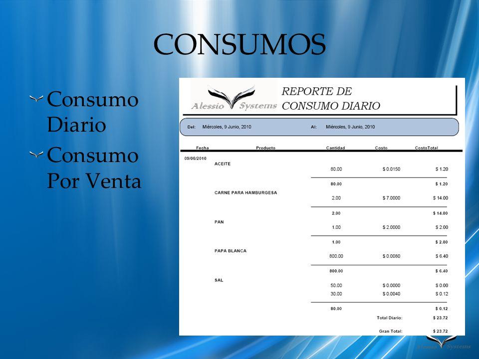 CONSUMOS Consumo Diario Consumo Por Venta