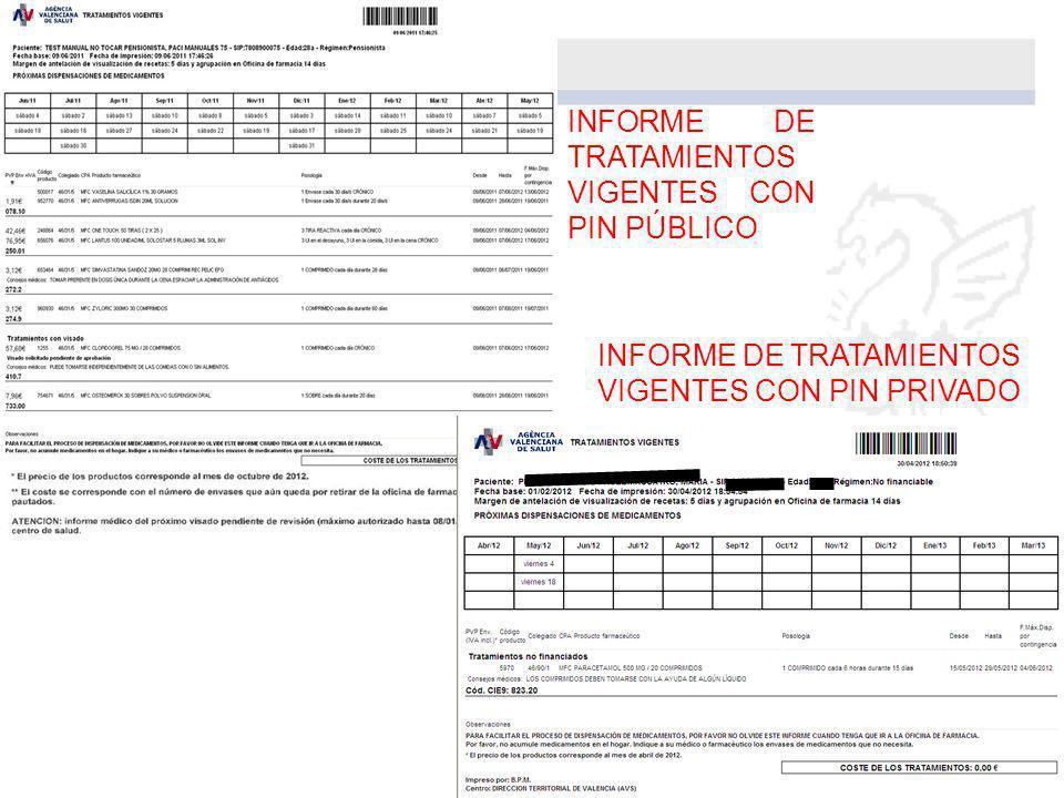 INFORME DE TRATAMIENTOS VIGENTES CON PIN PÚBLICO