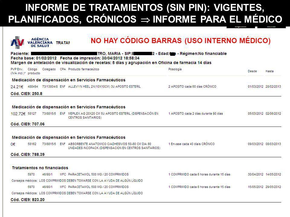 NO HAY CÓDIGO BARRAS (USO INTERNO MÉDICO)